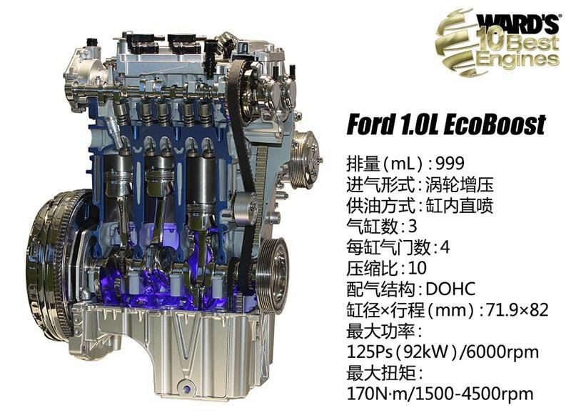 福克斯 2015款 两厢 1.0L GTDi 自动超能风尚型图片5