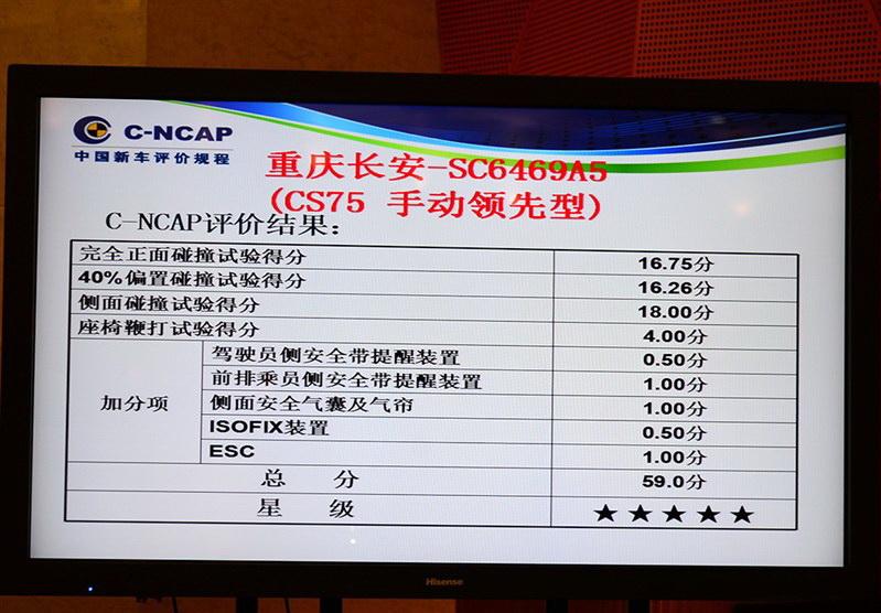 长安CS75 2014款 2.0L 手动领先型 国V车展活动图片