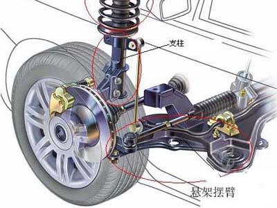 底盘最基本要素 汽车减振器的检验与维修