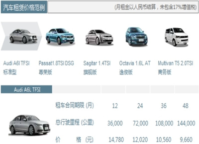 优质汽车长租公司如何选择甄别