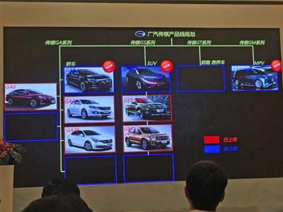 广汽传祺推出新型GT跑车系列符合大众口味