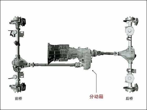 汽车前轴结构图