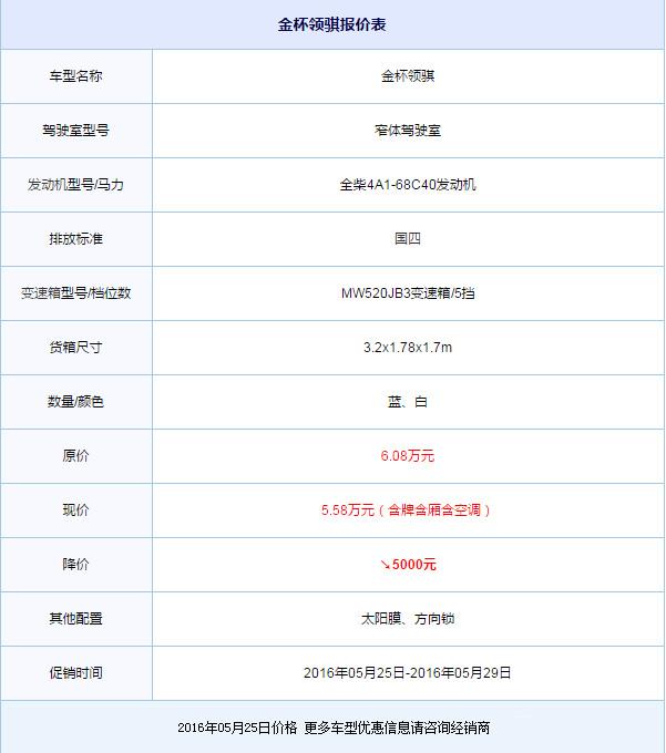 销量冲刺 深圳金杯领骐含牌含厢5.58万