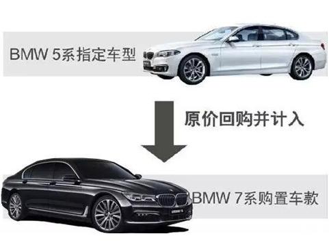 运通嘉宝BMW5系 原值回购置换全新BMW7系