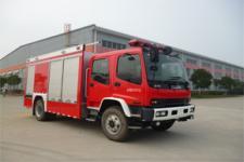 金盛盾牌JDX5150TXFGF30/W型干粉消防车图片