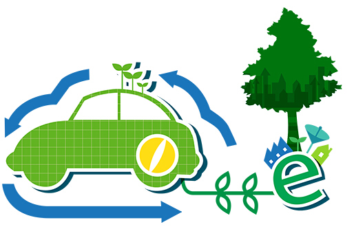 全路段通行;新能源汽车在收费停车位充电