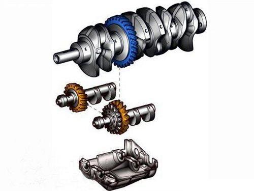 旋转方向相反,转速与曲轴转速相同,用以平衡发动机的一阶往复惯性力.