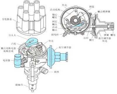 分电器是工作原理:接通或断开初级电路将点火线圈