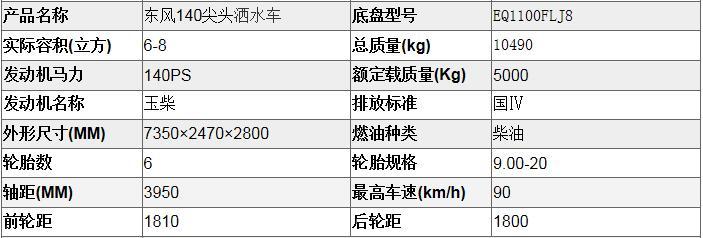 东风140洒水车参数